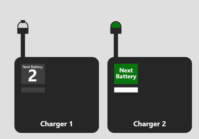 Battery Charging Graphic